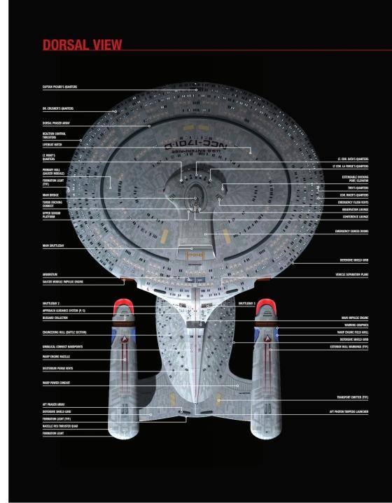 Star Trek The Next Generation: The U S S  Enterprise NCC-1701-D